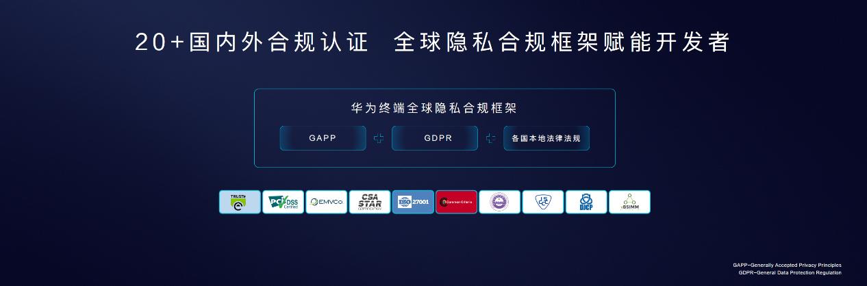 华为终端全球隐私合规框架赋能开发者加速全球化