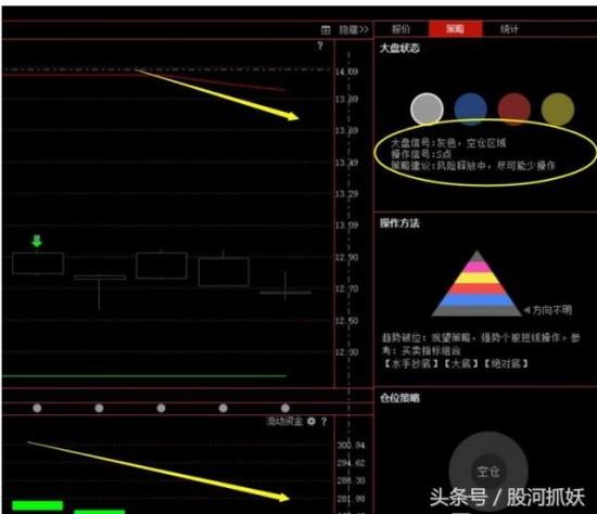 操盘联盟股票配资:市场恐慌之际空头强势砸盘 ,直指2638?