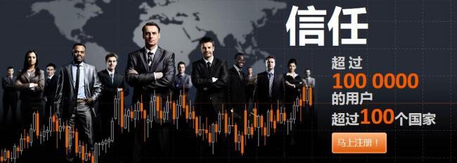 FXOPEN ECN外汇交易平台 十五年诚信不变