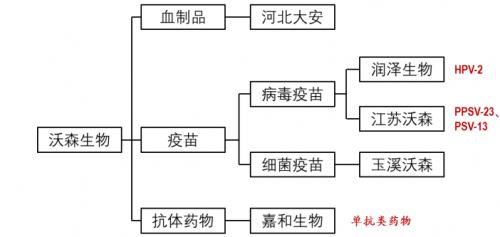 """北京和众汇富:沃森--自杀式研发,业绩反转在即!(上)"""""""