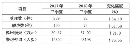 柳州:老人购藏品吃大年夜亏 消协调和商家退回六万元