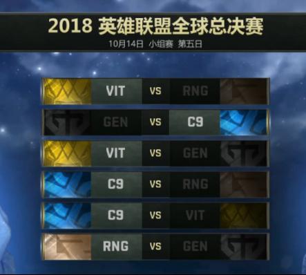 RNG逆境翻盘获小组第一,斗鱼深耕游戏成游戏直播第一平台