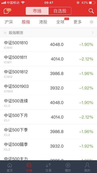 股市水深火热,不如投资:陆金服、拍拍贷、民贷天下