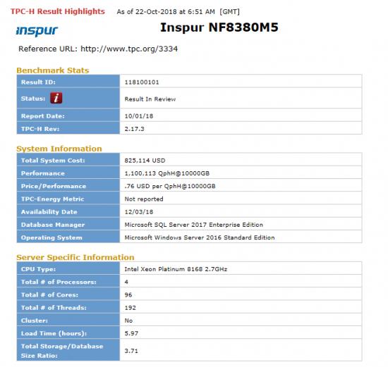 """双料世界纪录,被浪潮NF8380M5服务器""""踩""""在脚下"""