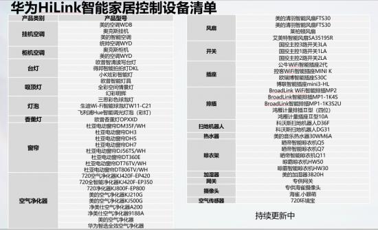 内外兼修,华为AI音箱震撼发布