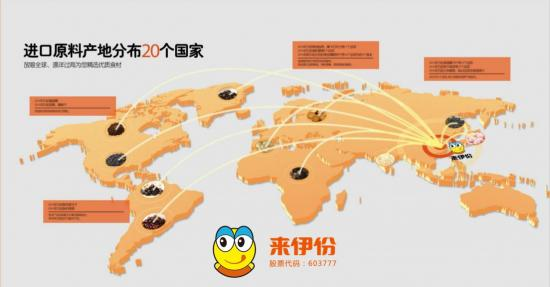 来伊份:深化国际采购加速全球平台化布局 进博会意向采购已破亿