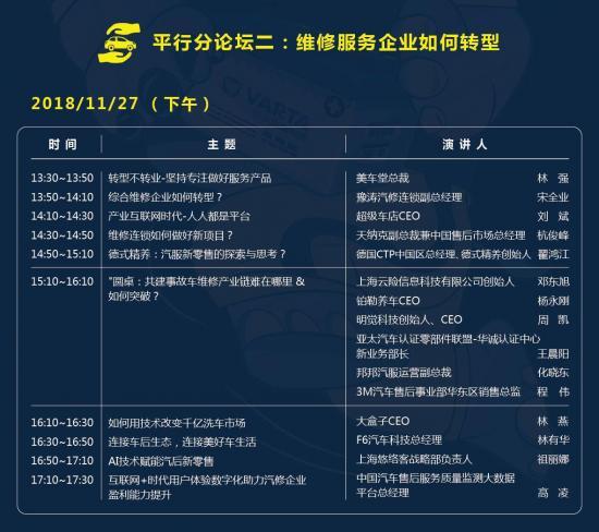 2018第三届中国汽车后市场连锁发展论坛暨连锁百强颁奖典礼