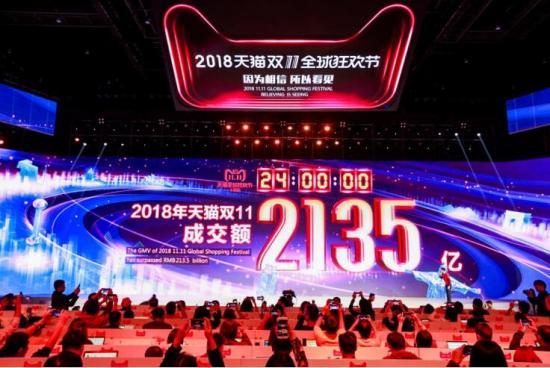 天猫双11北京居民消费最积极 剁手破百亿、猫晚抢红包成主力