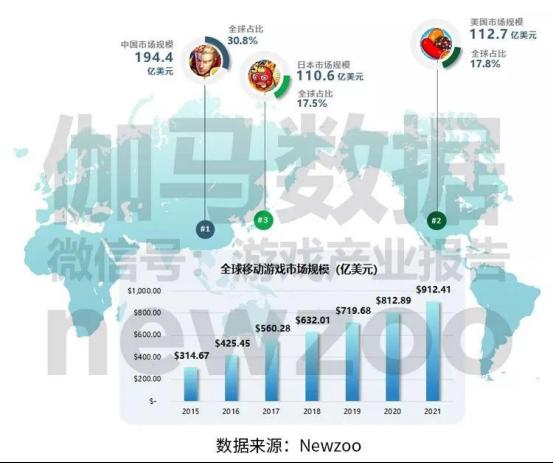 《全球移動游戲企業競爭力報告》發布 掌趣科技入圍中國企業15強