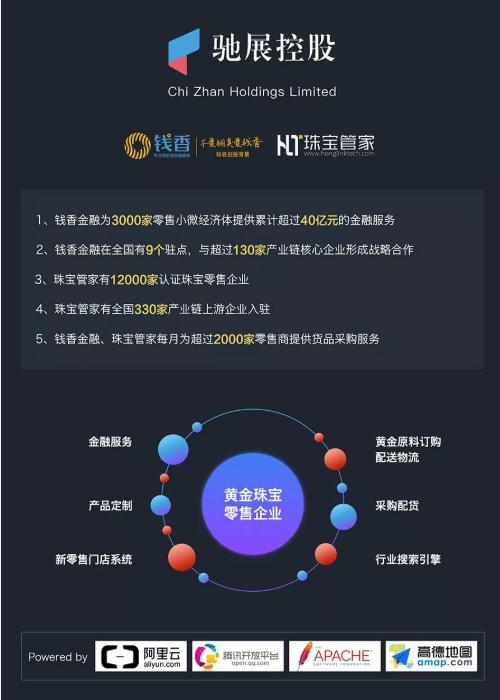 """钱香金融与珠宝管家携手开启珠宝产业链新""""势""""代!"""""""