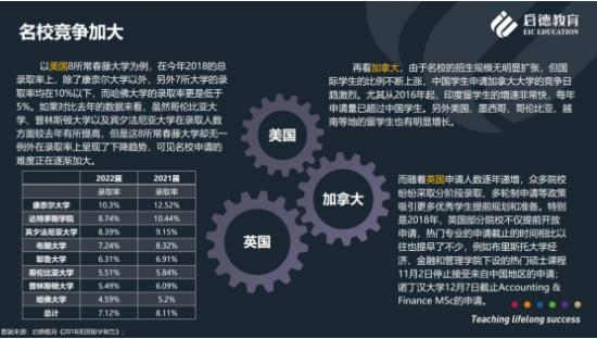 启德教育预测2019中国留学市场:名校申请白热化、雅思托福有变化