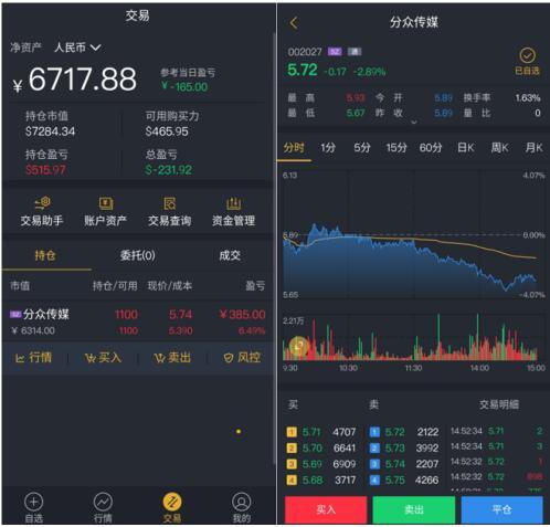 币股交易平台-智链交易模式深度分析