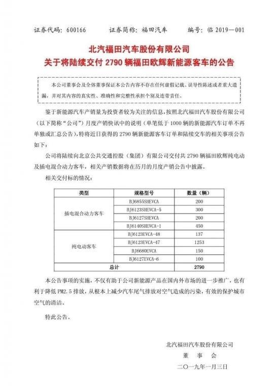 2790辆、价值49.37亿,福田欧辉力斩新年第一新能源大单
