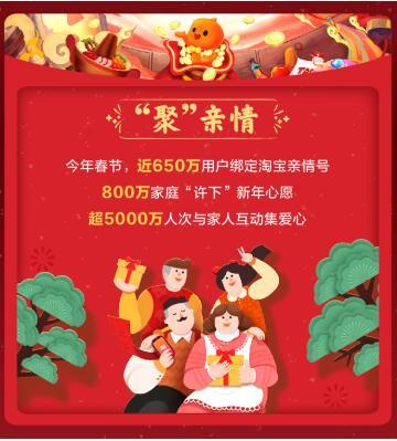"""最暖心春节!全国超800万家庭登陆淘宝""""亲情家园"""",许下新年心愿"""