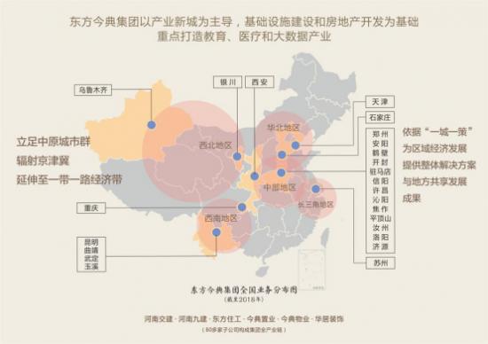 东方今典:产业新城开启城市发展新篇章