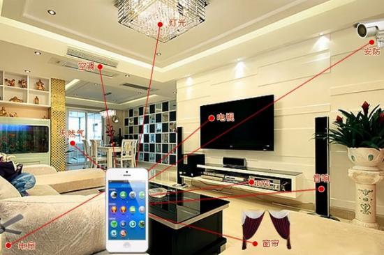 智慧居智能家居产品系列丰富,满足各类需求