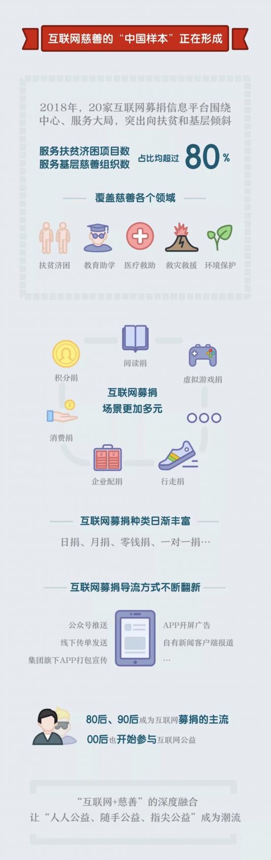 正规快三慈善平台+