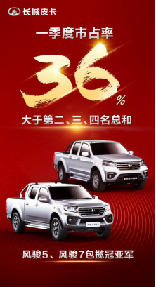 长城皮卡销量超二三四名总和,上海车展新车首发
