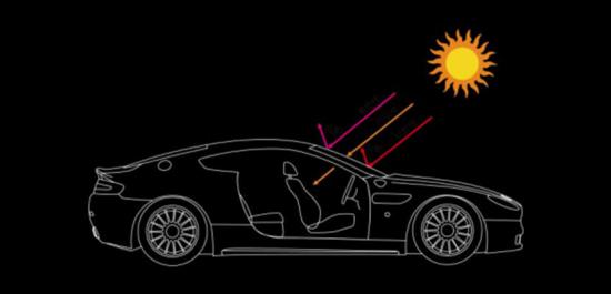 反射热量VS吸收热量 哪种汽车隔热膜方式更有效?