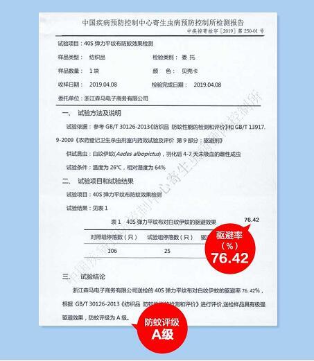 网红主播陈洁助阵巴拉旗下潮童品牌 1分钟单品狂卖1万件!