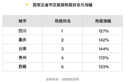 重庆旅游增长速度全球最快,《我是江小白》向城市致敬