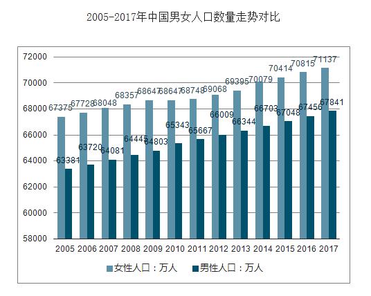 心之助:再过30年,中国1亿光棍的问题该怎么解决?
