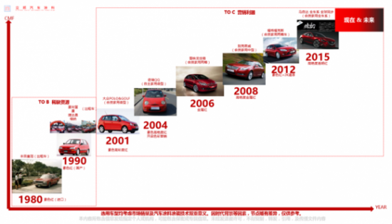 立邦汽车涂料发布2019年上海车展色彩调