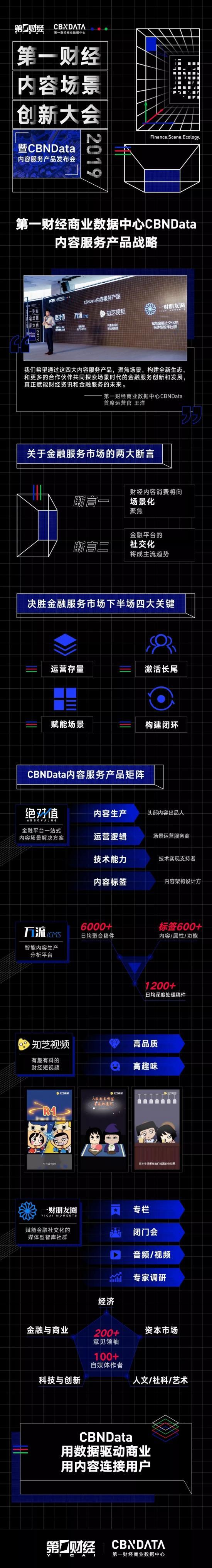 赋能云南网络棋牌公司新场景,CBNData发布四大内容服务产品
